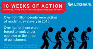 Week 8: Modern Day Slavery & Workers' Rights